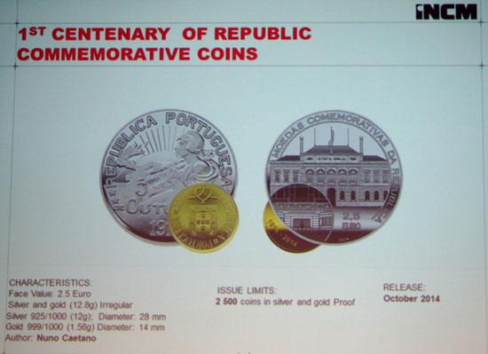 Portugal Centenary of Replic Commemorative Coins