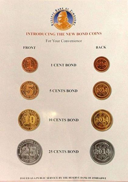 Zimbabwe Bond Coins