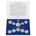 United States Mint annual set of Uncirculated coins goes on sale on May 14